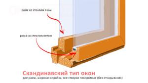 деревянное окно калькулятор